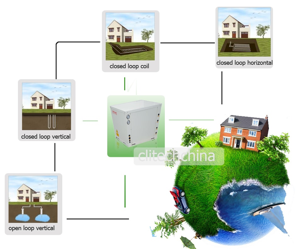 clitech-water-heat-pump-installation-possibliity-min