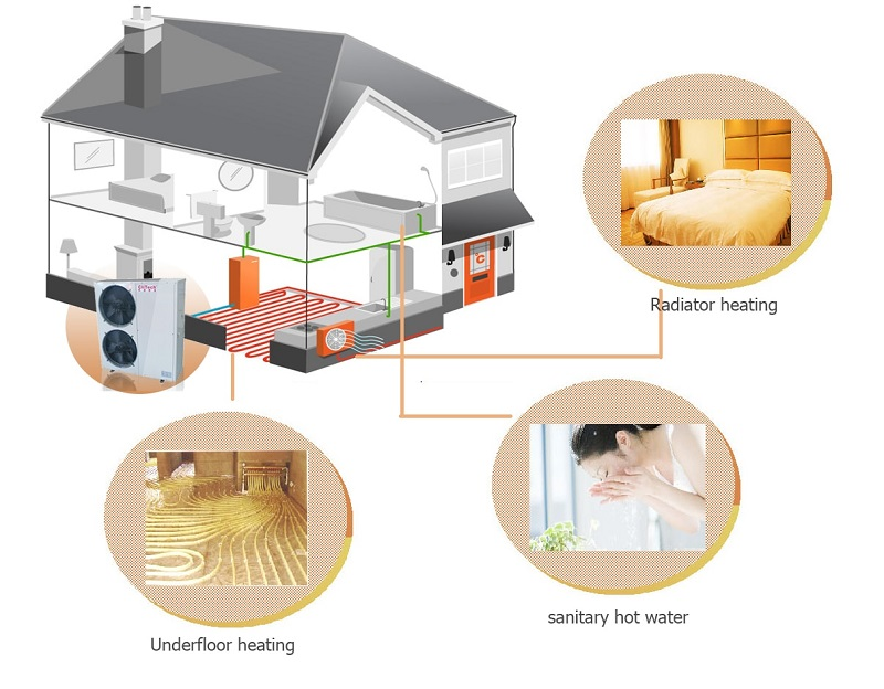 clitech air to water heat pump installation diagram